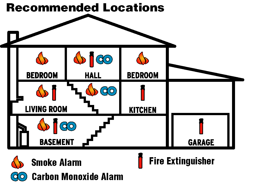Home Fire Alarm Wiring Library Diagram The Smoke In Your Bedroom Will Also Sound Homeowners Guide House